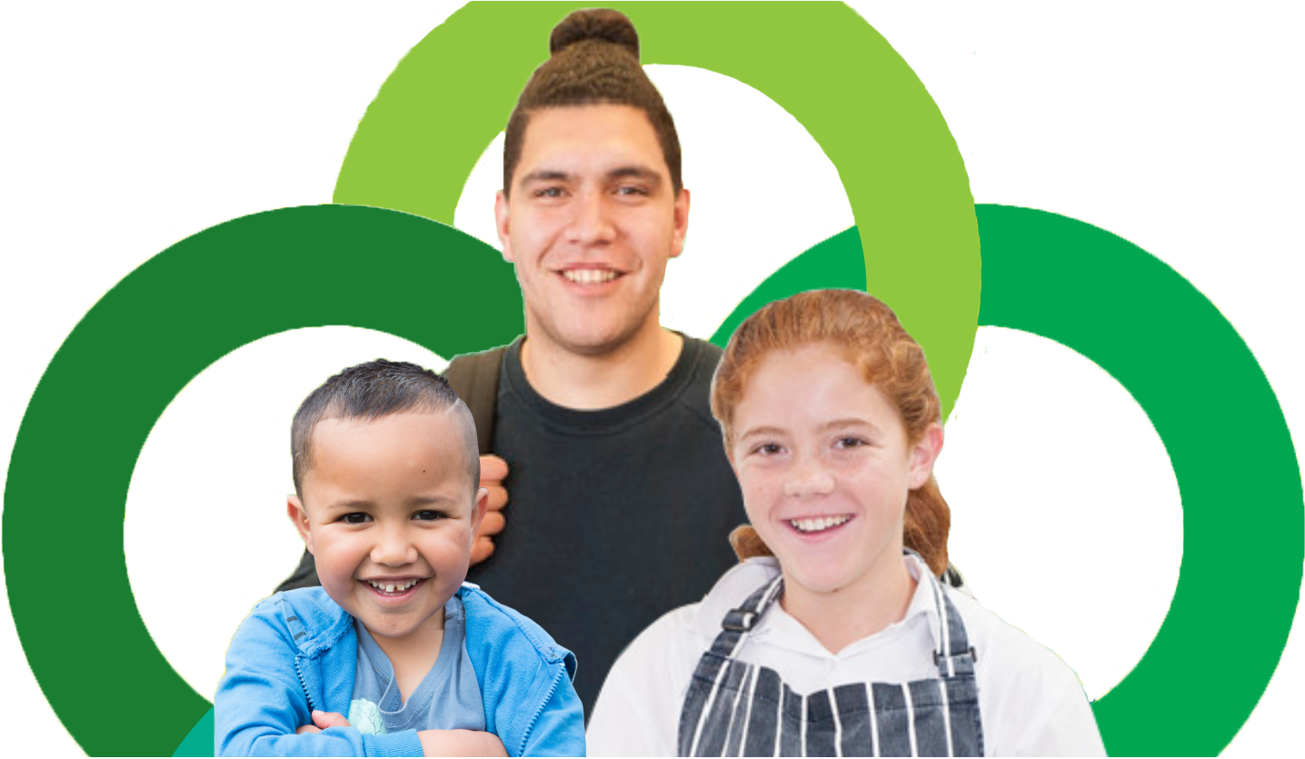 Gifted Aotearoa project » Gifted & Talented Education